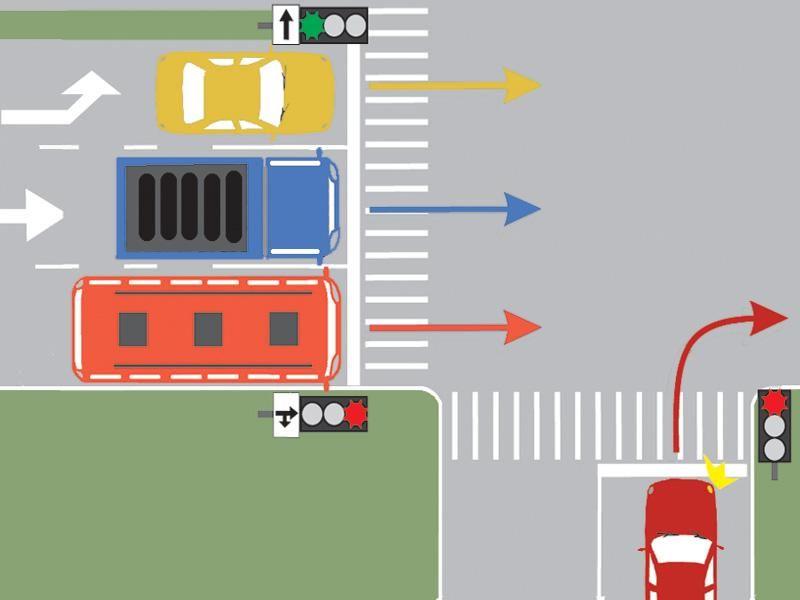 Care dintre autovehicule pot traversa intersecţia din imagine? itemprop=
