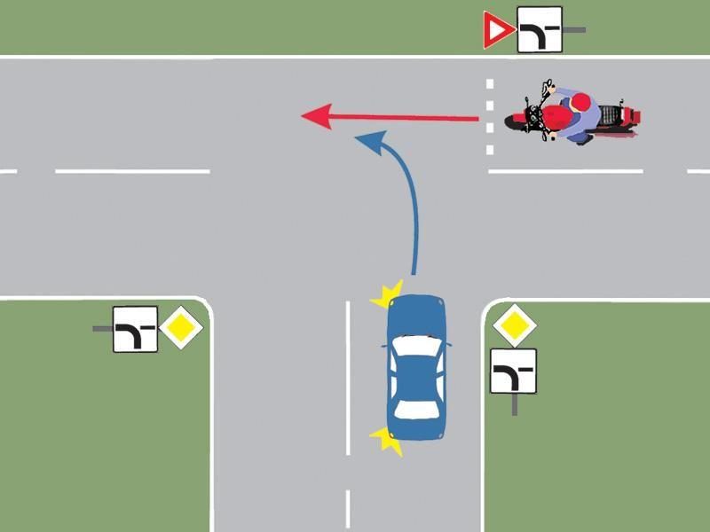 Care dintre cele două vehicule va intra primul în intersecţie? itemprop=