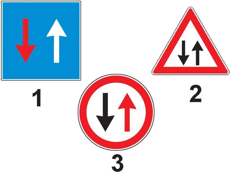 Care dintre indicatoare conferă prioritatea de trecere? itemprop=