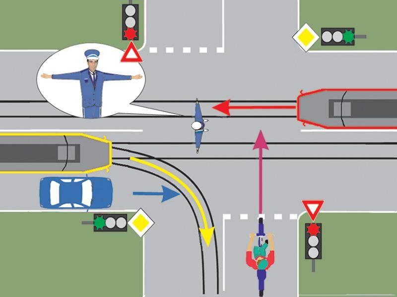 Care dintre vehicule trebuie să oprească la semnalul poliţistului? itemprop=