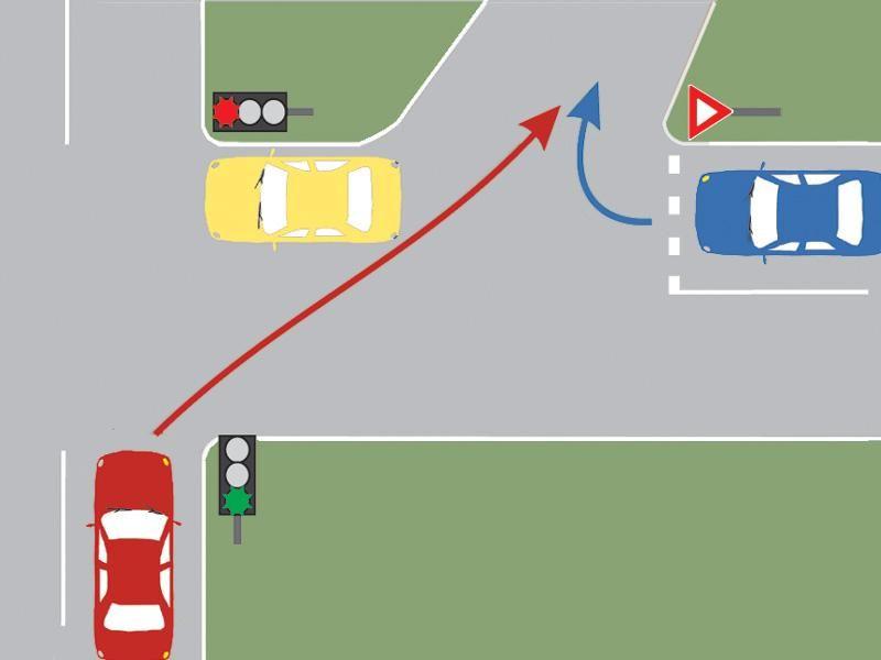 În ce ordine vor circula autoturismele prin intersecţiile prezentate? itemprop=