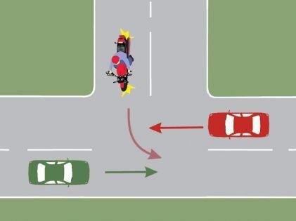 Care dintre cele trei autovehicule va trece ultimul prin intersecţie itemprop=