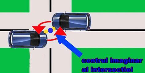 Pe unde se ocoleşte centrul intersecţiei când viraţi la stânga? itemprop=
